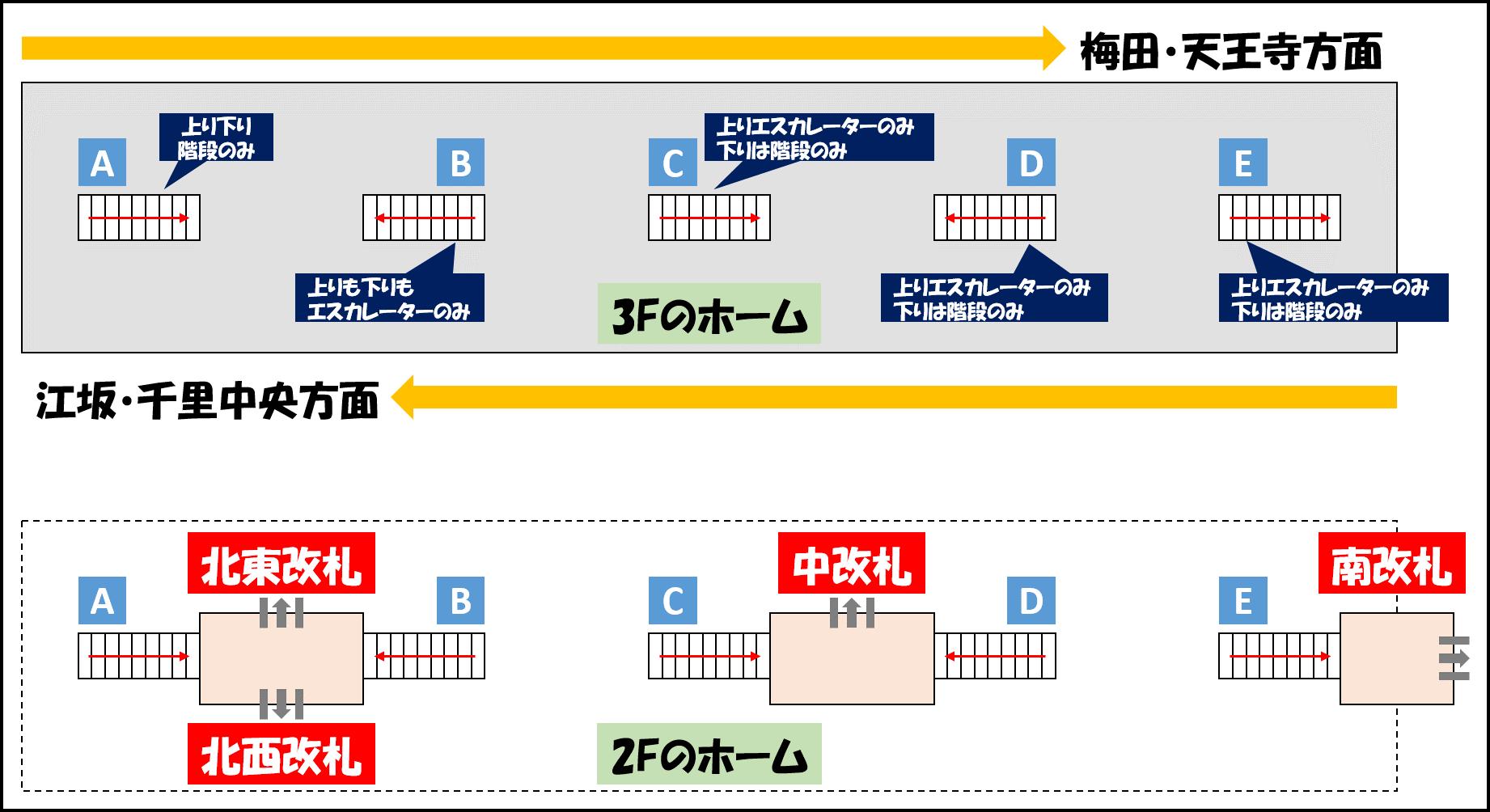 大阪メトロ改札マップ